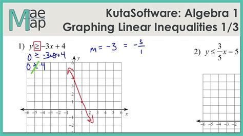 worksheet graphing linear inequalities worksheet answers