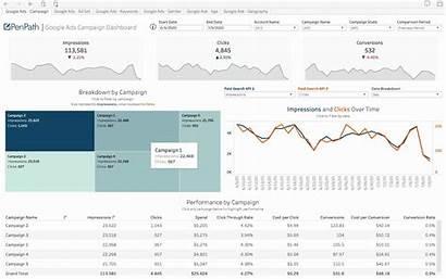 Dashboard Data Advertising Clean Examples Bi