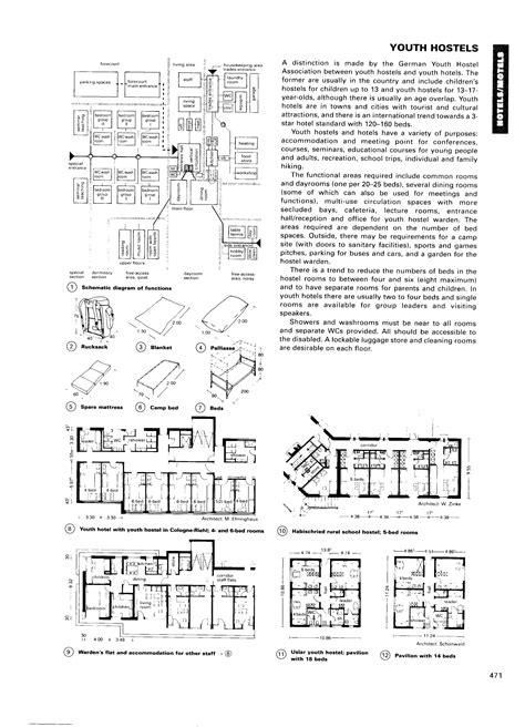 Architectural Standard - Ernst & Peter Neufert | HOTEL