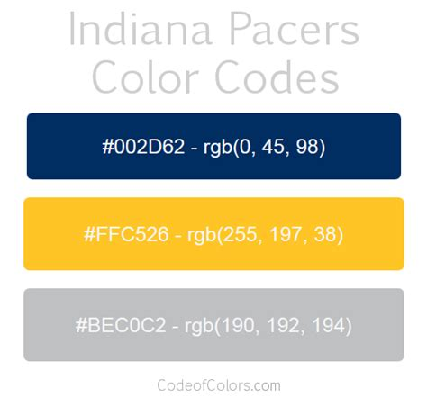 indiana pacers colors hex and rgb color codes