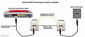 Lan Kabel Belegung : lan wlan telefon passende hardewarekomponenten ~ A.2002-acura-tl-radio.info Haus und Dekorationen
