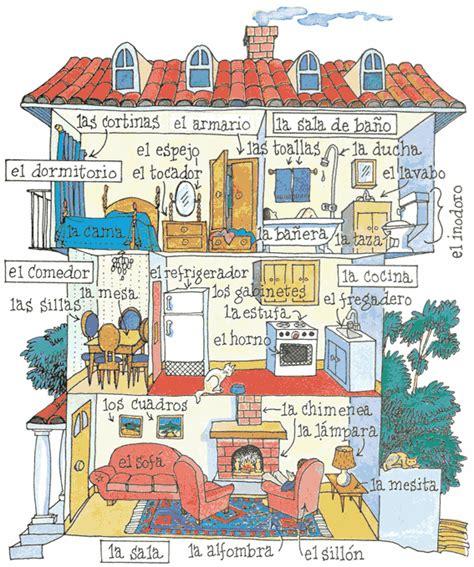 "Dimebarcelona On Twitter ""vocabulary About House Spanish Vocabulary Via Httptcodxc9juf8k1"