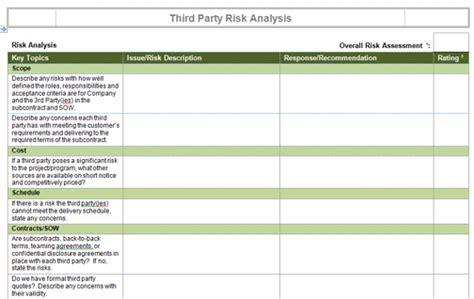 threat assessment template template business