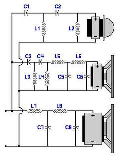 Complete Crossover Diagram Example Component Design