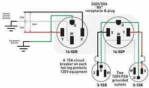 Understanding 240v Ac Power For Heavy