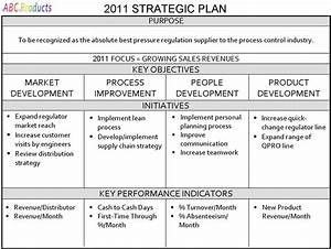 gregg stocker one page strategic plan work pinterest With writing a strategic plan template