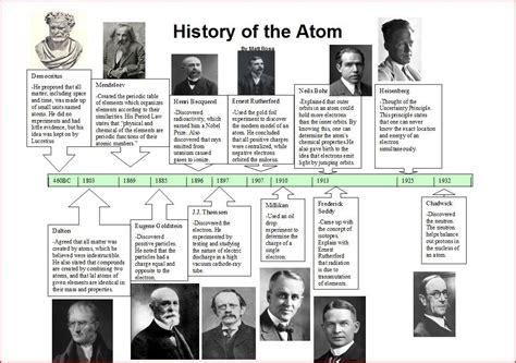 Collection Atomic Theory Timeline Worksheet Photos