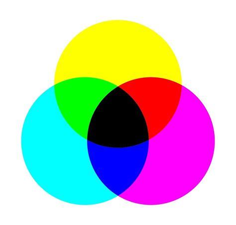 191 cu 225 les los colores primarios secundarios y terciarios