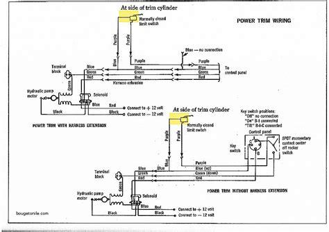 yamaha trim wiring diagram somurich