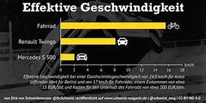 Wertverlust Auto Berechnen Pro Km : wie schnell sind wir wirklich das konzept der effektiven geschwindigkeit urbanist magazin ~ Themetempest.com Abrechnung