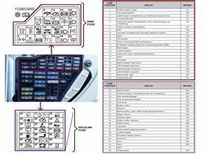 images?q=tbn:ANd9GcQh_l3eQ5xwiPy07kGEXjmjgmBKBRB7H2mRxCGhv1tFWg5c_mWT 2012 Jetta Se Fuse Diagram