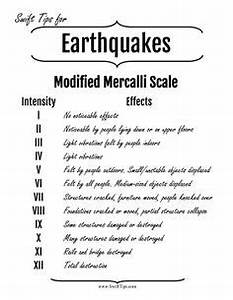 Richter 'magnitude' scale explained | Earth Science ...