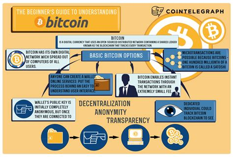 Bitcoin is not yet widely accepted in many countries, and in some countries its use is illegal. BTC 101: The Beginner's Guide to Understanding Bitcoin   Cointelegraph