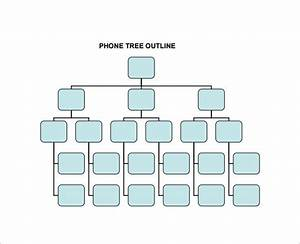 phone tree idealvistalistco With calling tree template word