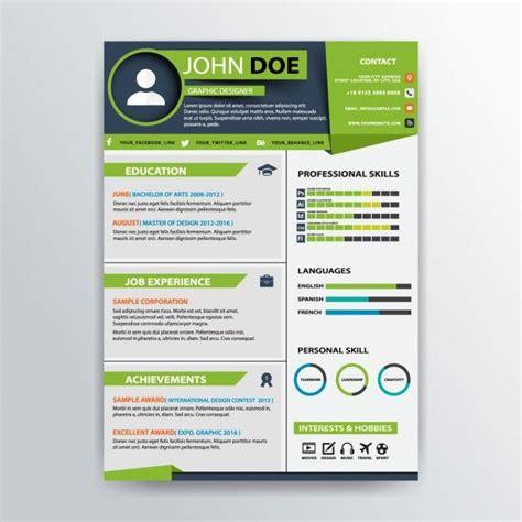 modelo de curriculum profesional verde vector gratis