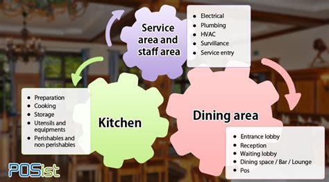 restaurant layout  design guidelines  create  great restaurant layout