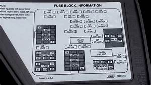 2004 Chevy Silverado Interior Fuse Box Diagram