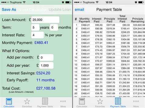 Cashing it in: Personal finance apps – the best and the