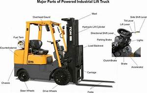 Forklift Parts Diagram