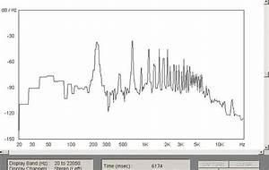 Frequenz Berechnen Physik : frequenz analyse biosensor friedrich balck ~ Themetempest.com Abrechnung