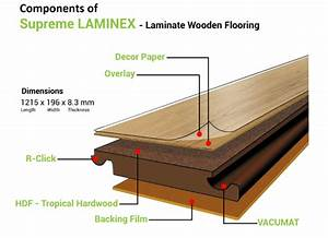 floor dimensions flooring wrights flooring dimensions With dimension parquet