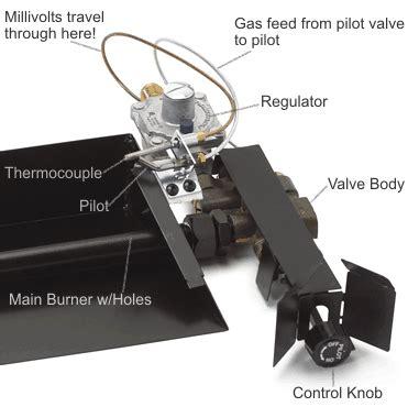 lighting gas logs pilot light troubleshooting lighting ideas