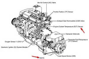 similiar saturn engine parts diagram keywords 2001 saturn sl2 engine diagram on saturn car engine diagram