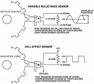 Crankshaft Position Sensor Configuration And Conditioning