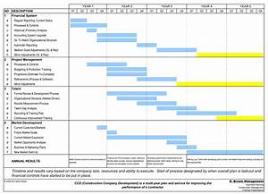 best photos of excel construction schedule template With construction work schedule template