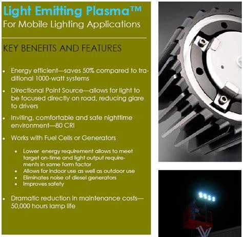 luxim s light emitting plasma a hydrogen fuel cell win