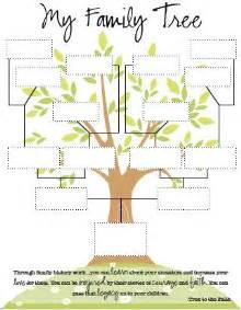 The 25 Best Pedigree Chart Ideas On Pinterest Family