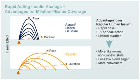 insulin analogs diabetes education
