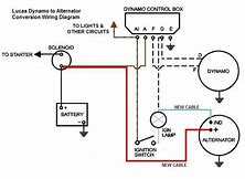 High quality images for morris minor wiring diagram with alternator hd wallpapers morris minor wiring diagram with alternator asfbconference2016 Image collections