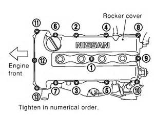 similiar 2003 nissan altima 3 5 engine spark plug keywords nissan altima engine diagram on 2003 nissan murano spark plug diagram