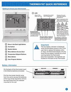 Thermostat Quick Reference  Important  Battery Information
