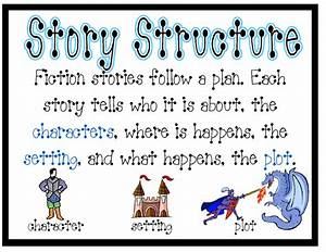 Siple 39 S 3rd Grade Reading Comprehension Strategies