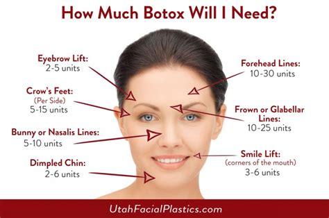 botox salt lake city utah utah facial plastics