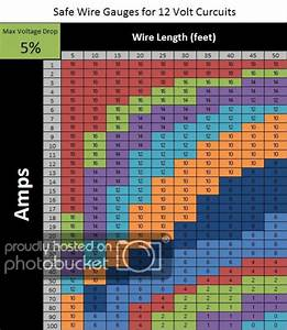 Minimum Gauge Wire For 120v