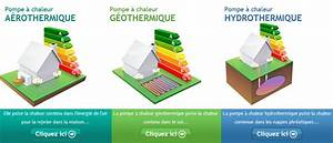 Devis Pompe A Chaleur : devis pompes a chaleur devis energies ~ Premium-room.com Idées de Décoration