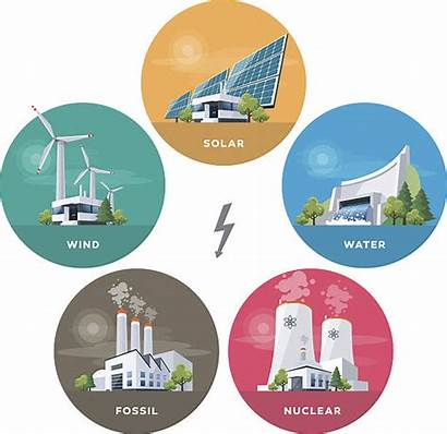 Types Power Vector Energy Renewable Biomass Station