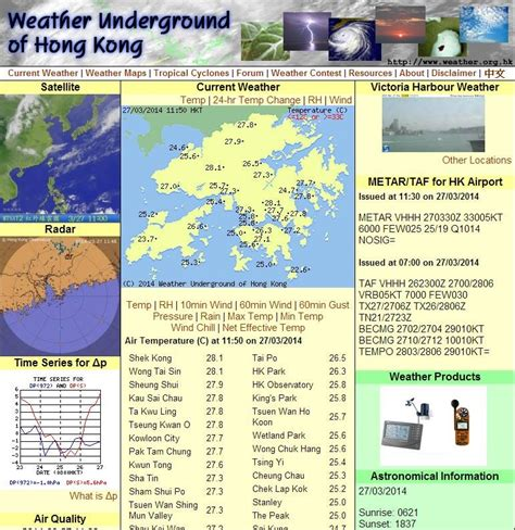 weather underground of hong kong