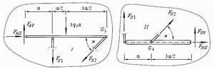 Statik Berechnen Lassen : lineares gleichungssystem ~ Themetempest.com Abrechnung