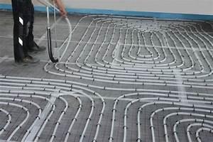 Fußbodenheizung Nachträglich Verlegen : schritt 5 rohr in schneckenform verlegen fussbodenheizung tackersystem rohrverlegu ~ Markanthonyermac.com Haus und Dekorationen