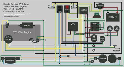ruckus gy6 wiring diagram honda ruckus documentation