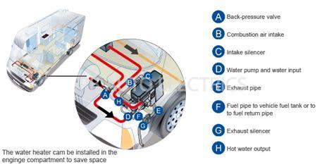 webasto thermo top c300 diesel motorhome water heater kit with standard controller 41k107d
