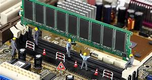 How To Install Ram  A Step
