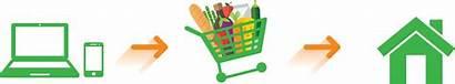 Clipart Grocery Village Transparent Groceries Webstockreview Door
