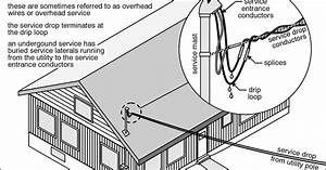 Electrical Service Drop Installation