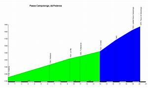 Durchschnittliche Steigung Berechnen : passo campolongo ~ Themetempest.com Abrechnung