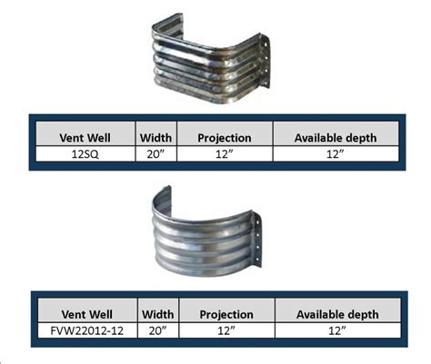 metal window wells extremely durable